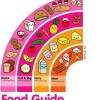 my healthy rainbow food guide!; another ninetoedFR